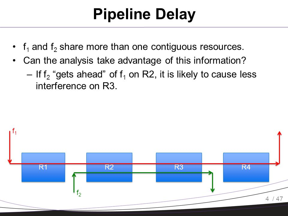 / 47 Pipeline Delay f 1 and f 2 share more than one contiguous resources.