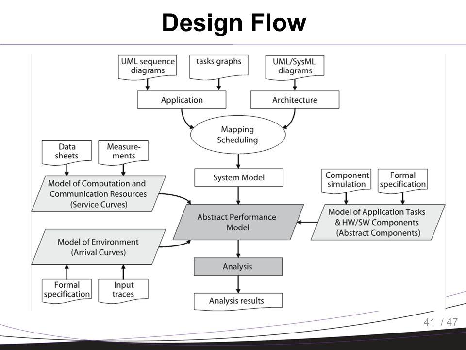 / 47 Design Flow 41