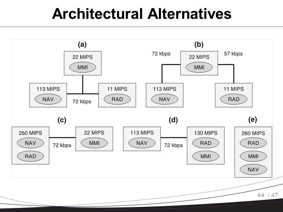 / 47 Architectural Alternatives 44