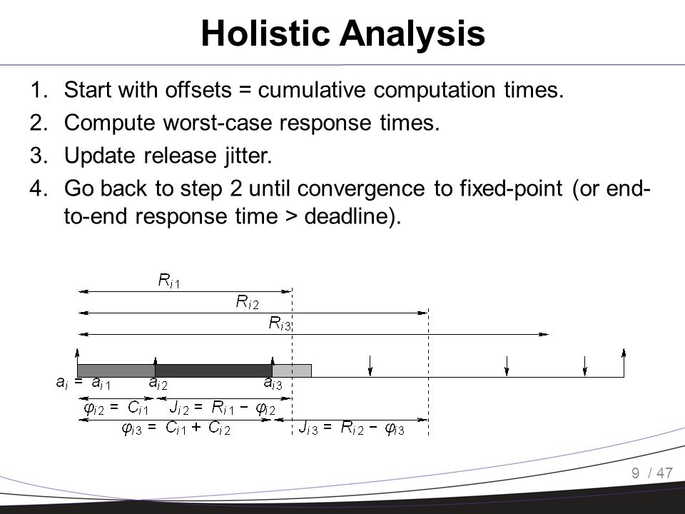 / 47 Delay Calculus End-To-End Delay Analysis of Distributed Systems with Cycles in the Task Graph System Model: –Aperiodic flows (each called a job) –Each job has the same fixed priority on all resources (nodes) –Arbitrary path through nodes (stages) – can include cycles –Each stage can have a different computation time How to model worm-hole routing –Use one job for each flit 20