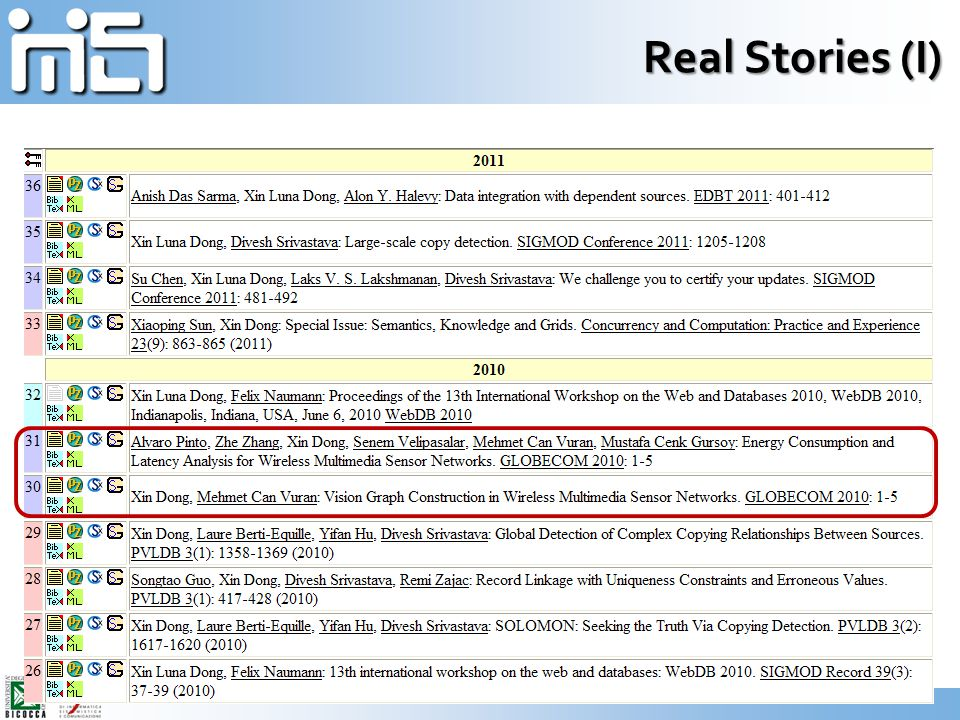 Real Stories (II) Luna's DBLP entry