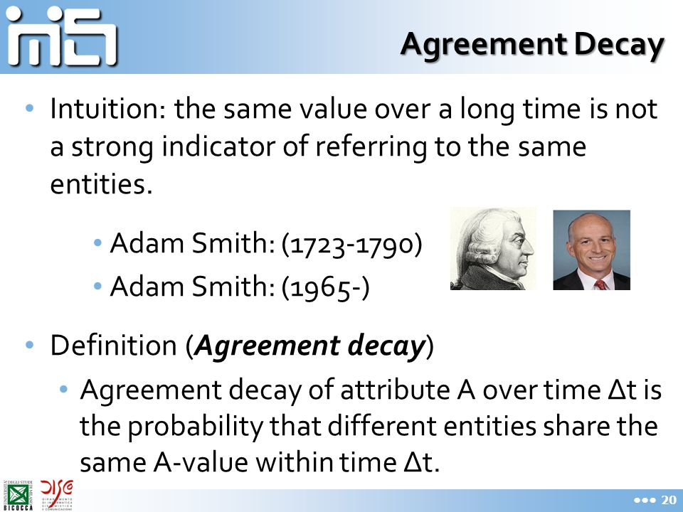 Agreement Decay Intuition: the same value over a long time is not a strong indicator of referring to the same entities.