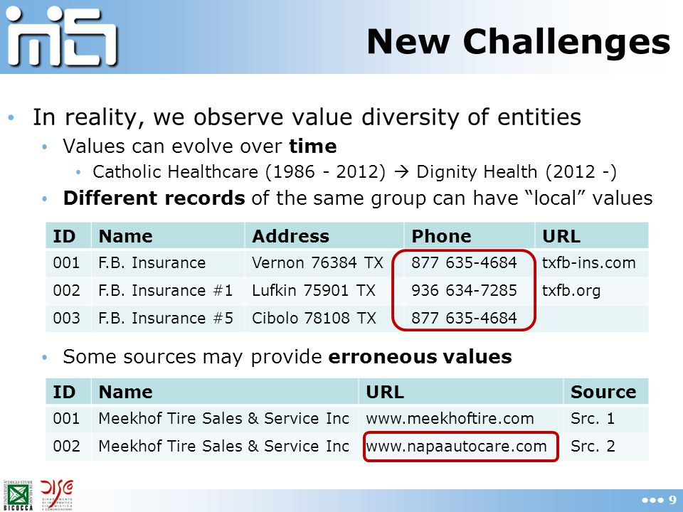 New Challenges In reality, we observe value diversity of entities Values can evolve over time Catholic Healthcare (1986 - 2012)  Dignity Health (2012 -) Different records of the same group can have local values Some sources may provide erroneous values 9 IDNameAddressPhoneURL 001F.B.