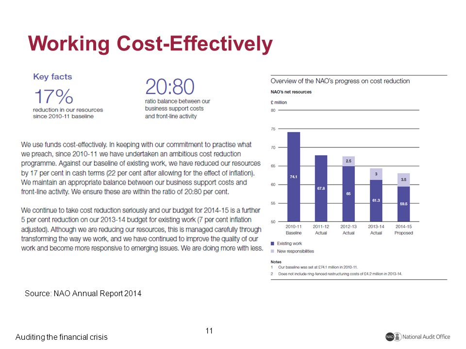 Auditing the financial crisis Working Cost-Effectively 11 Source: NAO Annual Report 2014