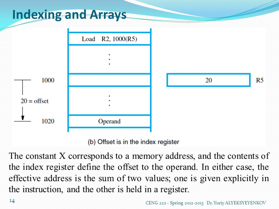 Indexing and Arrays CENG 222 - Spring 2012-2013 Dr. Yuriy ALYEKSYEYENKOV 14 The constant X corresponds to a memory address, and the contents of the in
