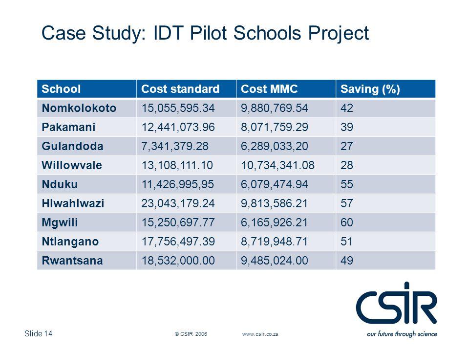 Slide 14 Case Study: IDT Pilot Schools Project SchoolCost standardCost MMCSaving (%) Nomkolokoto15,055,595.349,880,769.5442 Pakamani12,441,073.968,071,759.2939 Gulandoda7,341,379.286,289,033,2027 Willowvale13,108,111.1010,734,341.0828 Nduku11,426,995,956,079,474.9455 Hlwahlwazi23,043,179.249,813,586.2157 Mgwili15,250,697.776,165,926.2160 Ntlangano17,756,497.398,719,948.7151 Rwantsana18,532,000.009,485,024.0049 © CSIR 2006 www.csir.co.za
