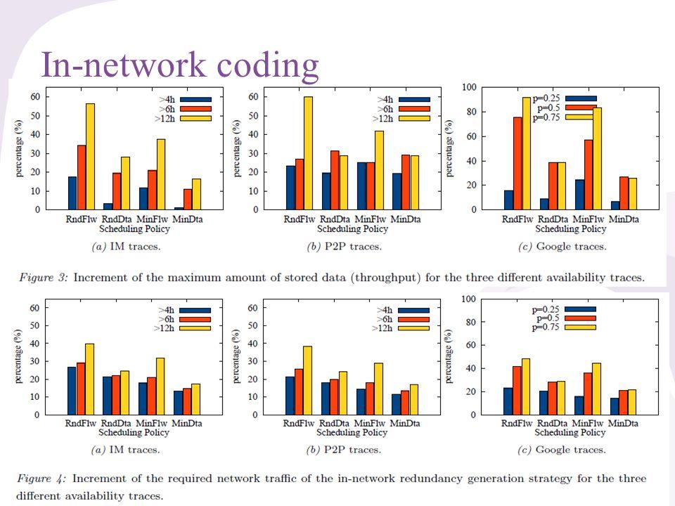 © 2013, A. Datta & F. Oggier, NTU Singapore In-network coding 77