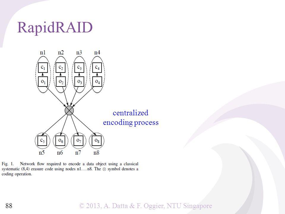 © 2013, A. Datta & F. Oggier, NTU Singapore RapidRAID 88 centralized encoding process