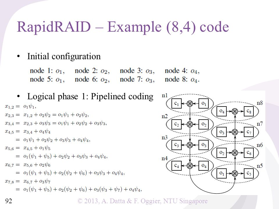 © 2013, A. Datta & F. Oggier, NTU Singapore Initial configuration Logical phase 1: Pipelined coding RapidRAID – Example (8,4) code 92