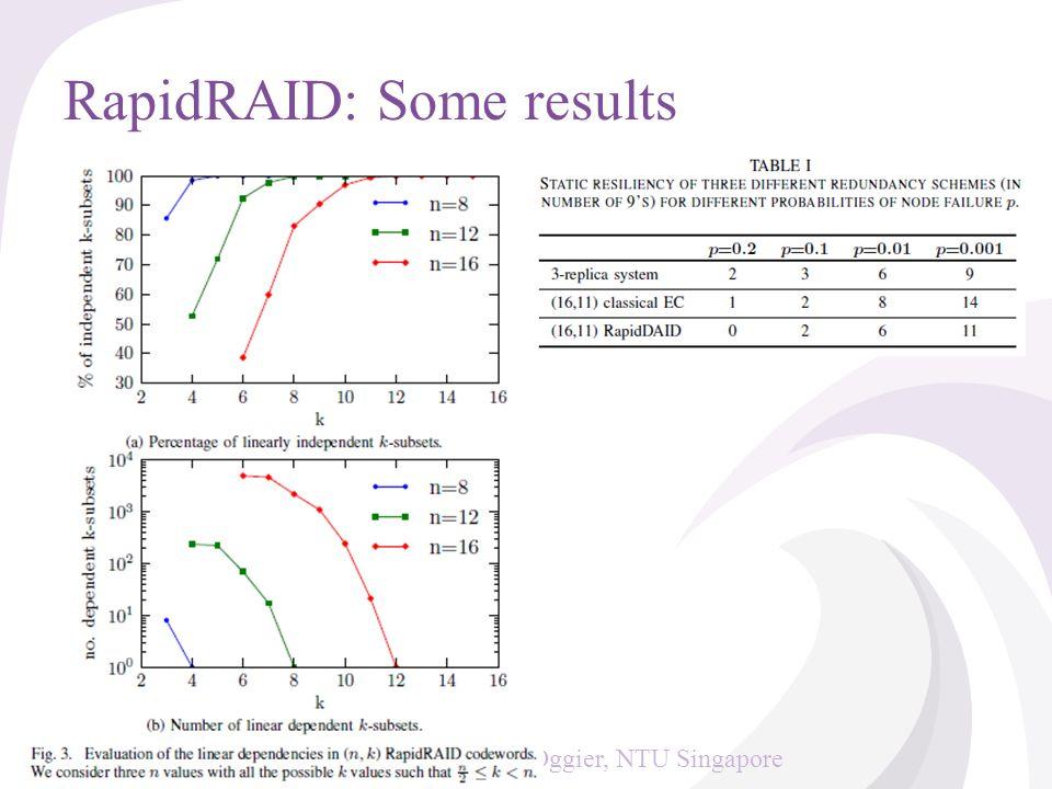 © 2013, A. Datta & F. Oggier, NTU Singapore RapidRAID: Some results 96