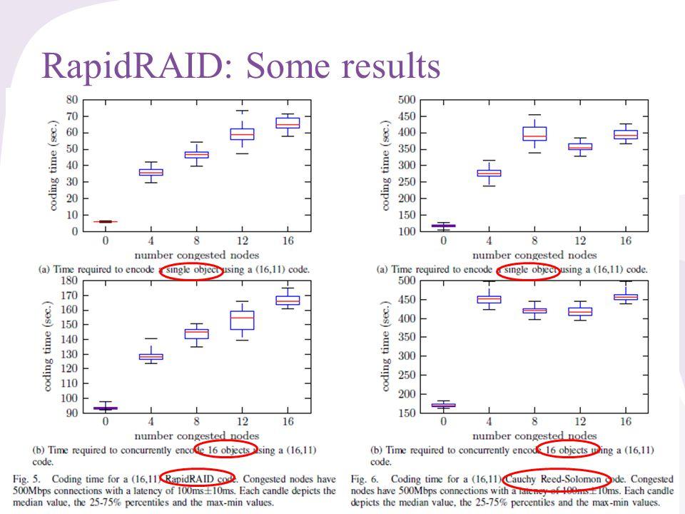 © 2013, A. Datta & F. Oggier, NTU Singapore RapidRAID: Some results 97