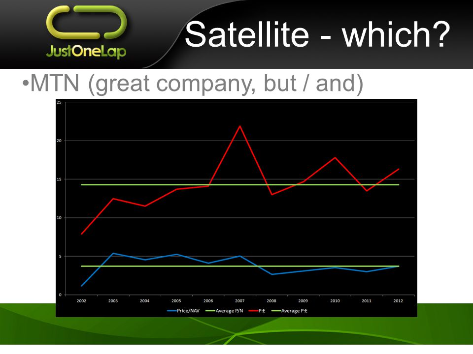 Satellite - which MTN (great company, but / and)