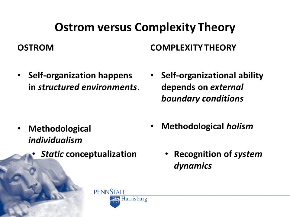 Ostrom versus Complexity Theory OSTROM Self-organization happens in structured environments. Methodological individualism Static conceptualization COM
