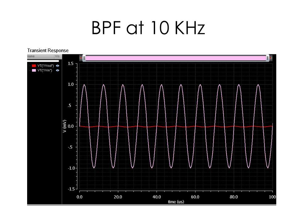 BPF at 10 KHz