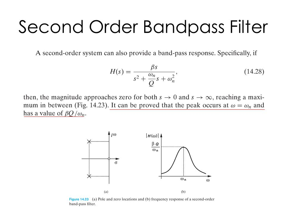Bandwidth of Second Order Bandpass Filter
