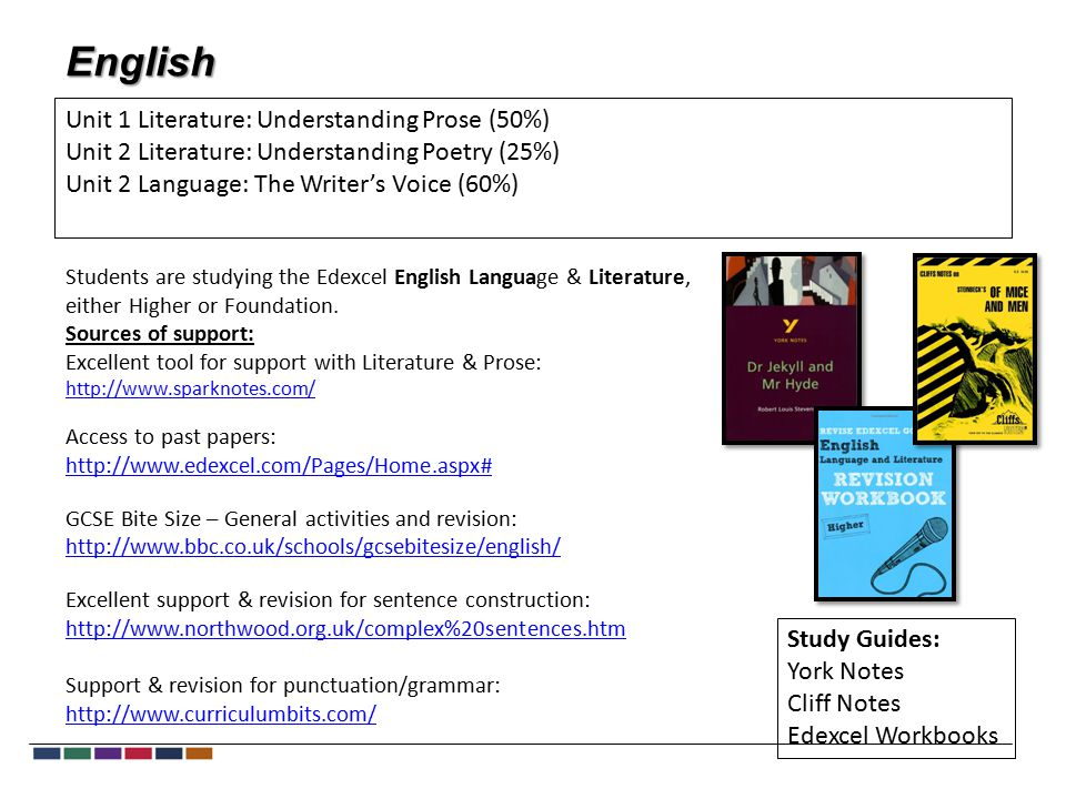 Students are studying the Edexcel English Language & Literature, either Higher or Foundation.
