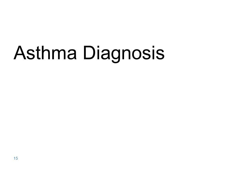Asthma Diagnosis 15