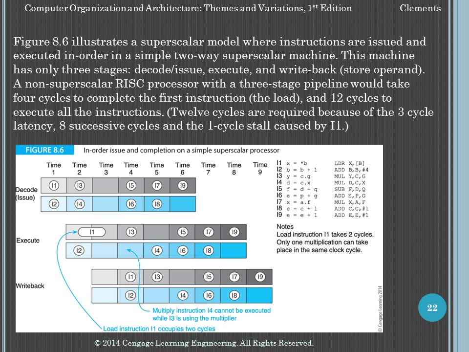 © 2014 Cengage Learning Engineering. All Rights Reserved. 22 Computer Organization and Architecture: Themes and Variations, 1 st Edition Clements Figu