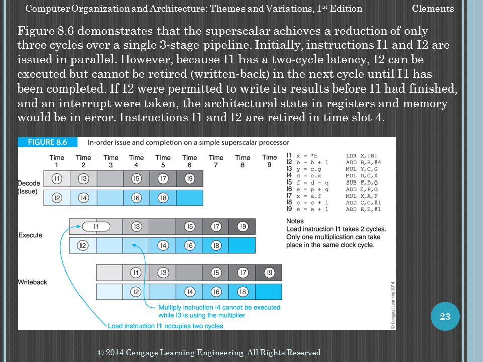 © 2014 Cengage Learning Engineering. All Rights Reserved. 23 Computer Organization and Architecture: Themes and Variations, 1 st Edition Clements Figu