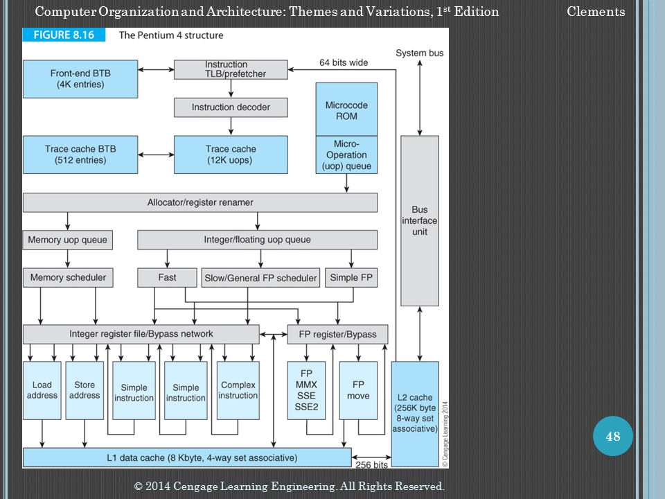 © 2014 Cengage Learning Engineering. All Rights Reserved. 48 Computer Organization and Architecture: Themes and Variations, 1 st Edition Clements