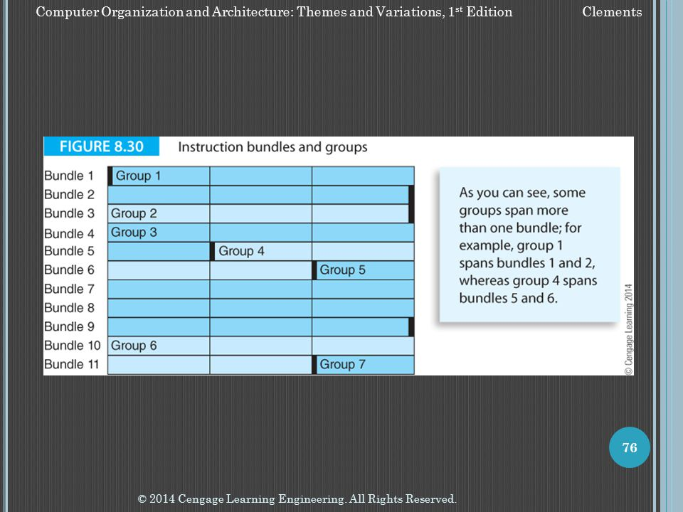 © 2014 Cengage Learning Engineering. All Rights Reserved. 76 Computer Organization and Architecture: Themes and Variations, 1 st Edition Clements