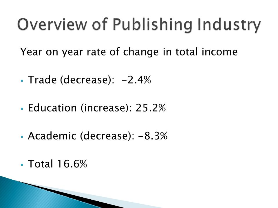 Year on year rate of change in total income  Trade (decrease): -2.4%  Education (increase): 25.2%  Academic (decrease): -8.3%  Total 16.6%
