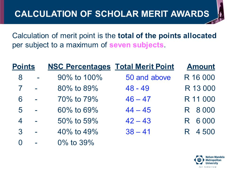 Calculation of merit point is the total of the points allocated per subject to a maximum of seven subjects. Points NSC Percentages Total Merit Point A