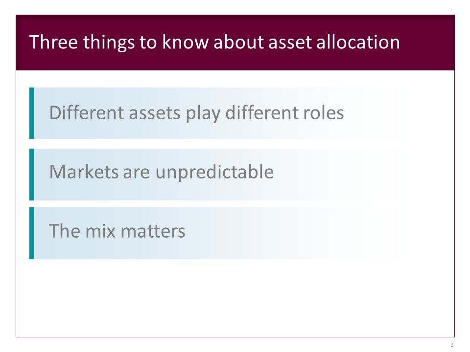 Three things to know about asset allocation Different assets play different roles Markets are unpredictable The mix matters 2