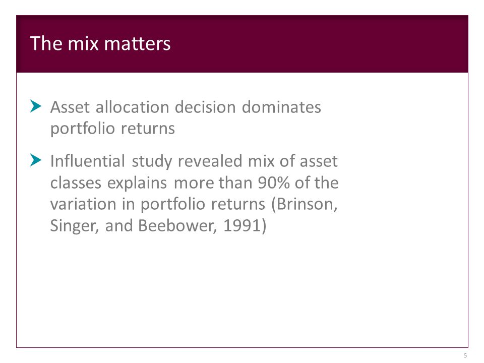 The mix matters  Asset allocation decision dominates portfolio returns  Influential study revealed mix of asset classes explains more than 90% of the variation in portfolio returns (Brinson, Singer, and Beebower, 1991) 5