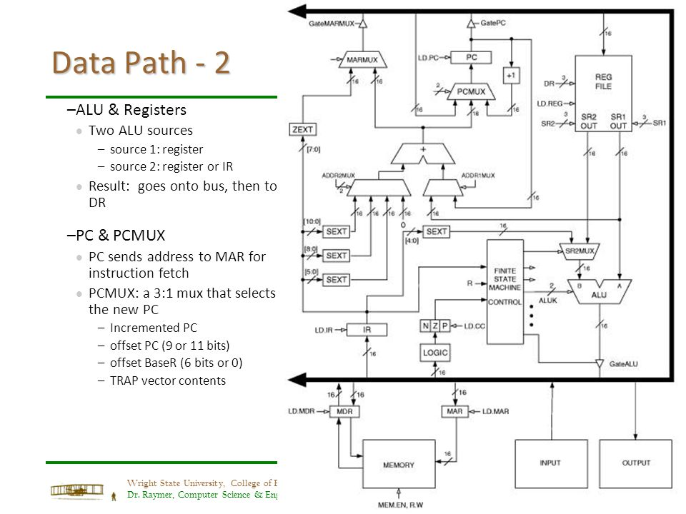 36 Wright State University, College of Engineering Dr. Raymer, Computer Science & Engineering CEG 320/520 Comp. Org. & Assembly Data Path - 2 –ALU & R