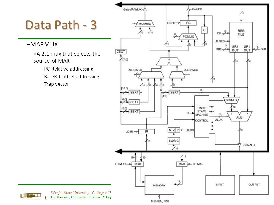 37 Wright State University, College of Engineering Dr. Raymer, Computer Science & Engineering CEG 320/520 Comp. Org. & Assembly Data Path - 3 –MARMUX
