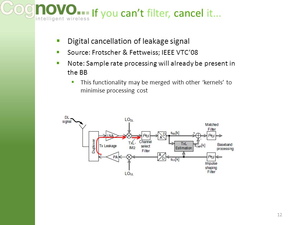 If you can't filter, cancel it...  Digital cancellation of leakage signal  Source: Frotscher & Fettweiss; IEEE VTC'08  Note: Sample rate processing
