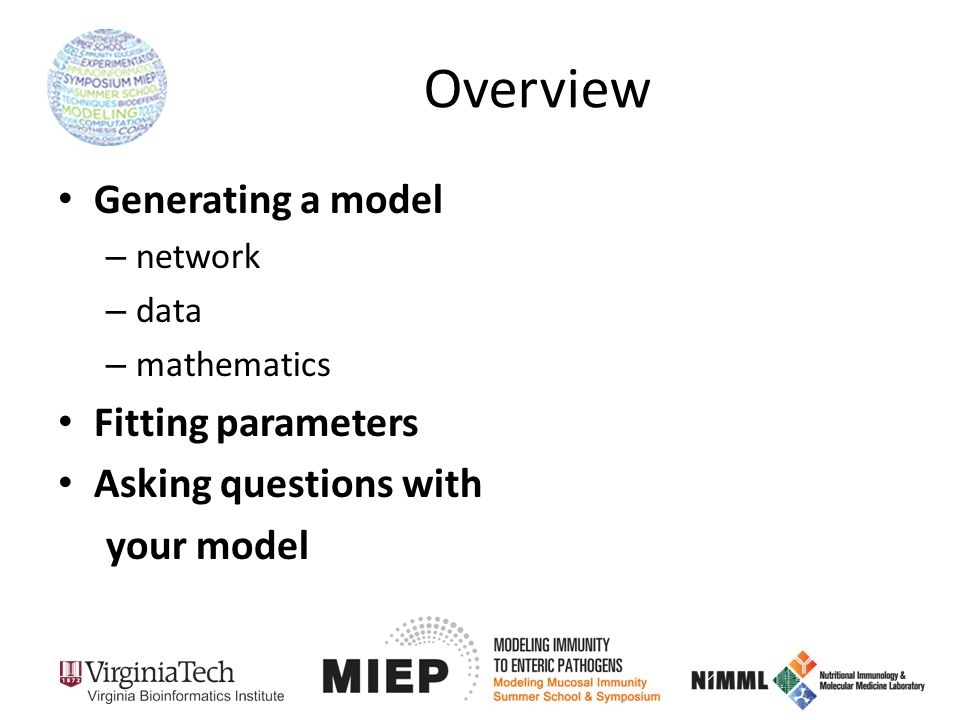 Overview Generating a model – network – data – mathematics Fitting parameters Asking questions with your model