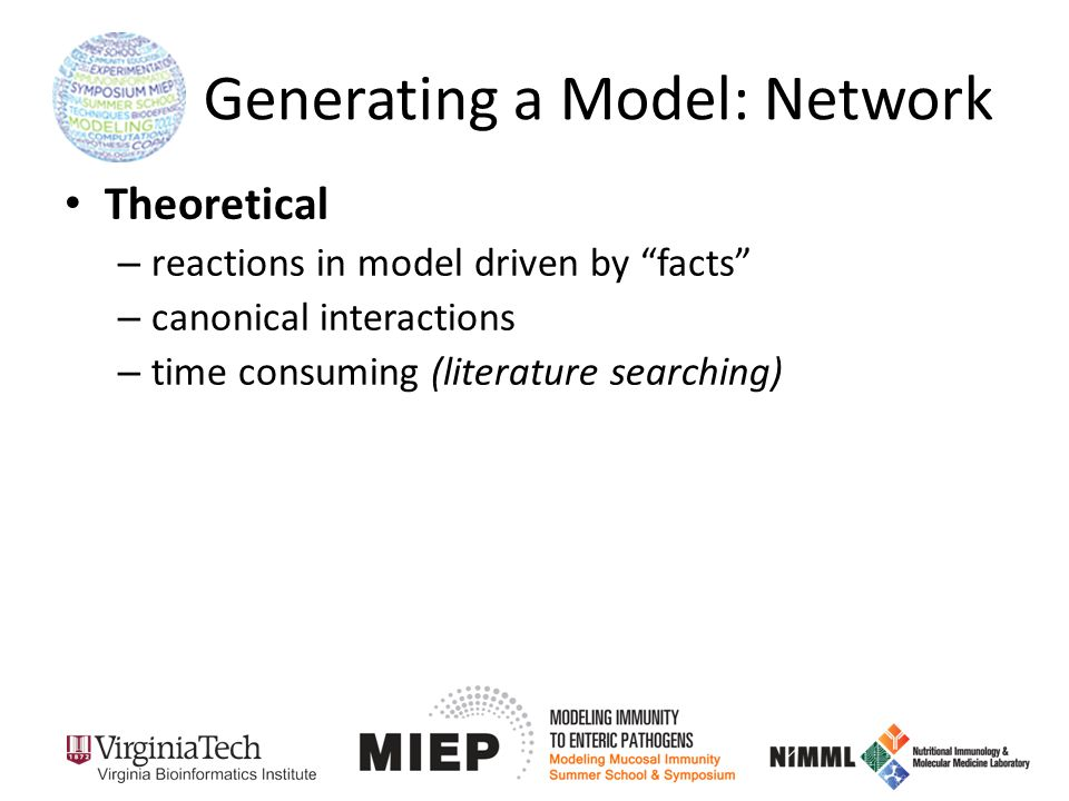 Generating a Model: Network Theoretical – reactions in model driven by facts – canonical interactions – time consuming (literature searching) Data driven – use tools to identify interactions specific to your data Hybrid – i.e.