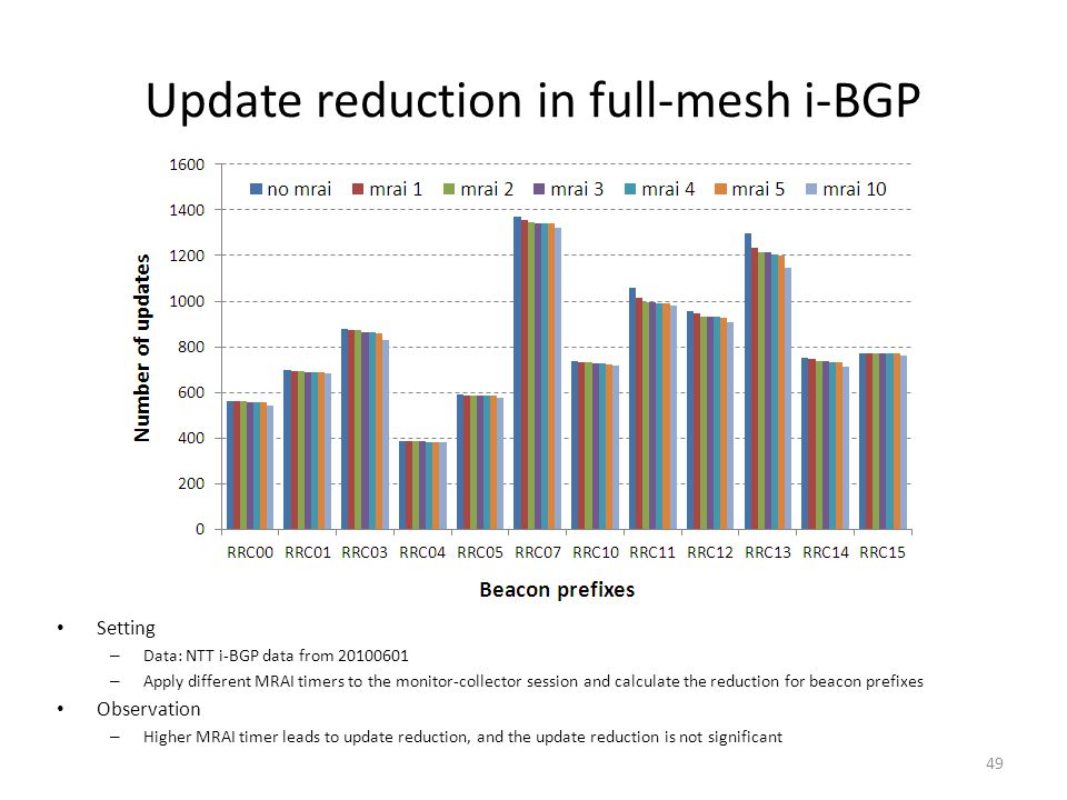 Update reduction in full-mesh i-BGP 49 Setting – Data: NTT i-BGP data from 20100601 – Apply different MRAI timers to the monitor-collector session and