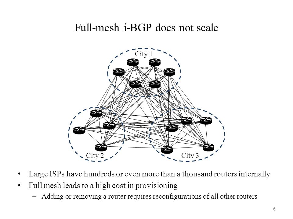 Addressing the scalability problem of full-mesh i-BGP Two solutions are suggested in 1996 – AS confederations (RFC 1965) – Route reflection (RFC 1966) This work focuses on route reflection – Dominant solution – Main concerns shared with AS confederation Path diversity reduction Convergence delay 7
