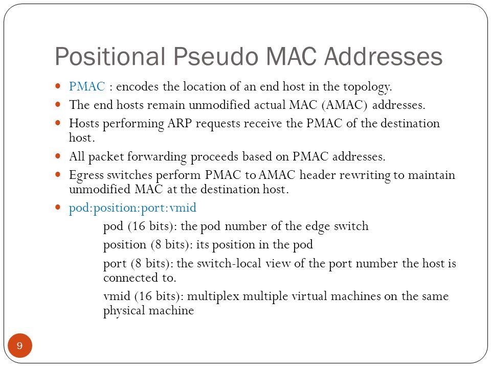 PMAC (Cont.) 10