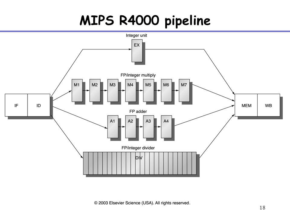 18 MIPS R4000 pipeline