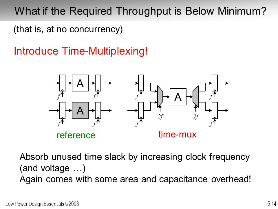 Low Power Design Essentials ©2008 5.14 time-mux reference Introduce Time-Multiplexing.