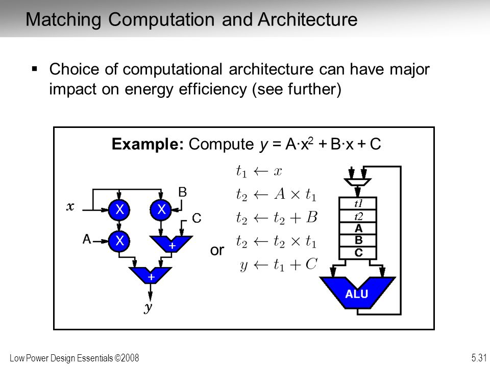 Low Power Design Essentials ©2008 5.31  Choice of computational architecture can have major impact on energy efficiency (see further) Example: Compute y = A∙x 2 + B∙x + C or Matching Computation and Architecture