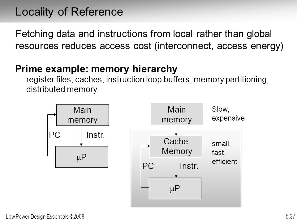 Low Power Design Essentials ©2008 5.37 Prime example: memory hierarchy register files, caches, instruction loop buffers, memory partitioning, distributed memory Fetching data and instructions from local rather than global resources reduces access cost (interconnect, access energy) Main memory PP Instr.PC Main memory Cache Memory PP Instr.PC small, fast, efficient Slow, expensive Locality of Reference