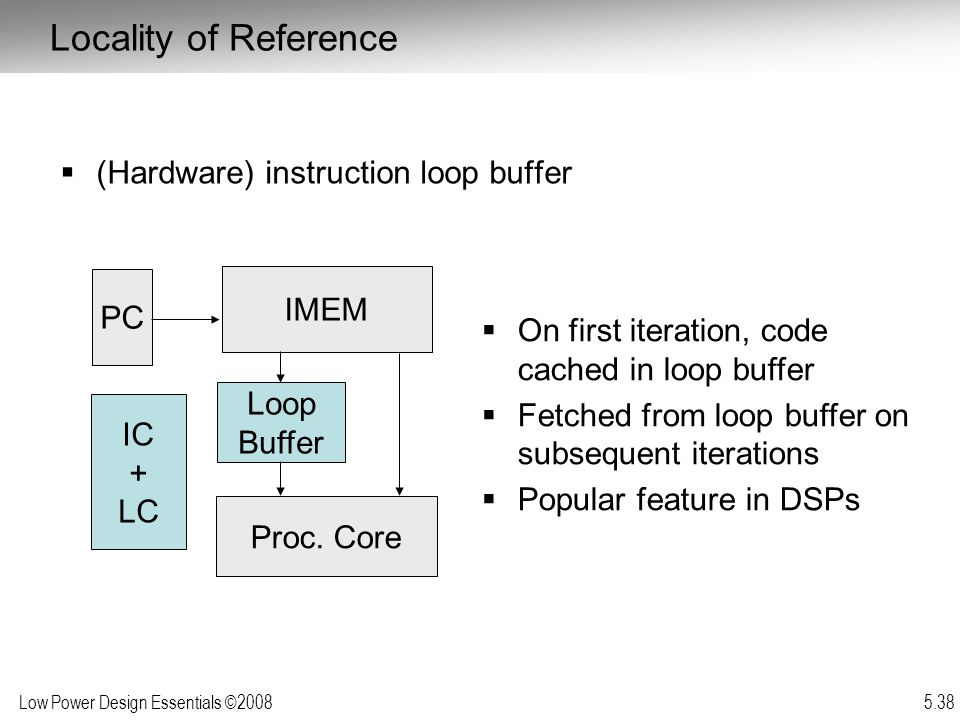 Low Power Design Essentials ©2008 5.38  (Hardware) instruction loop buffer IMEM Loop Buffer Proc.