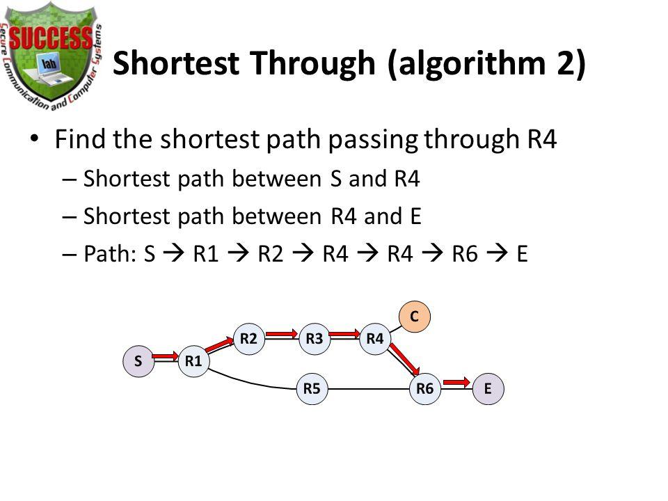 Shortest Through (algorithm 2) Find the shortest path passing through R4 – Shortest path between S and R4 – Shortest path between R4 and E – Path: S  R1  R2  R4  R4  R6  E