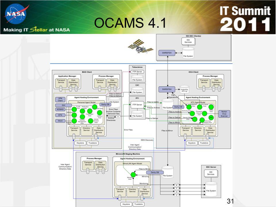 OCAMS 4.1 31