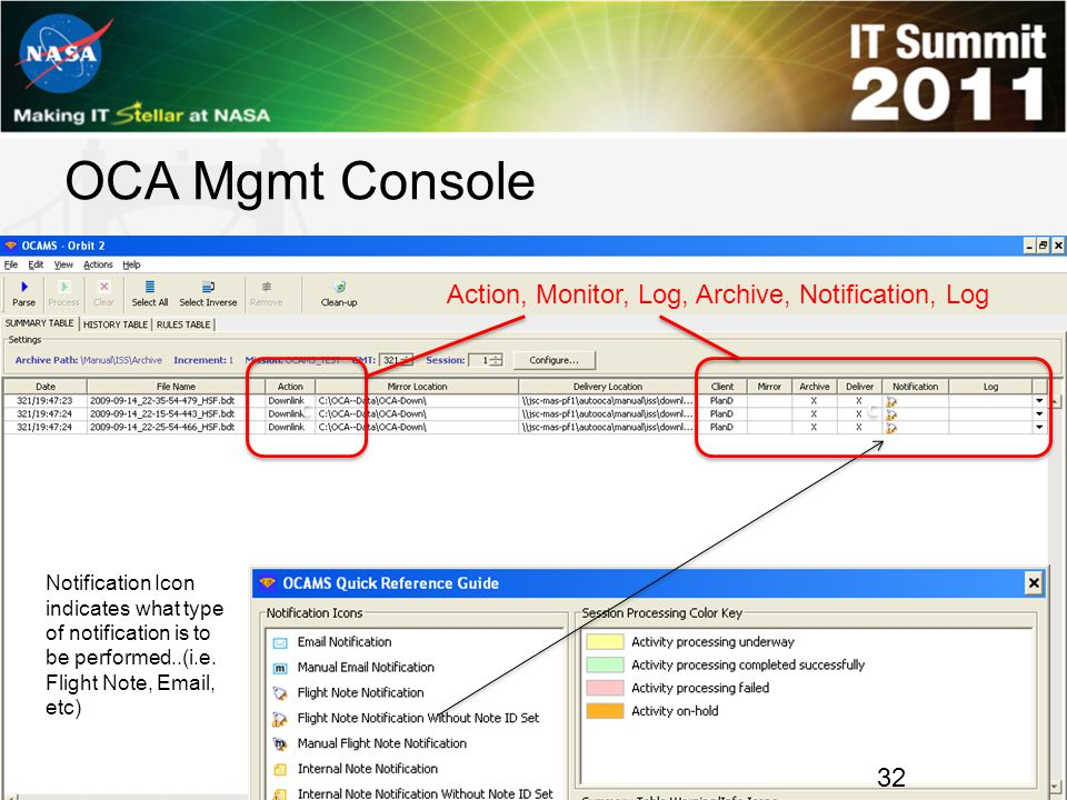 OCA Mgmt Console ….. Notification Icon indicates what type of notification is to be performed..(i.e. Flight Note, Email, etc) c c Action, Monitor, Log
