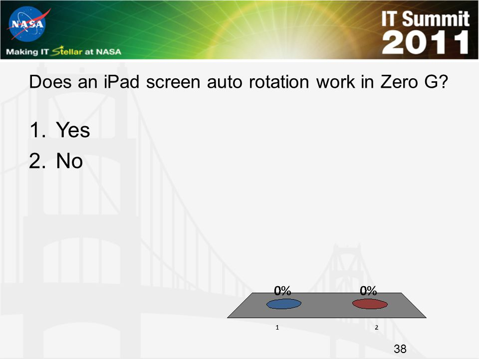Does an iPad screen auto rotation work in Zero G 1.Yes 2.No 38