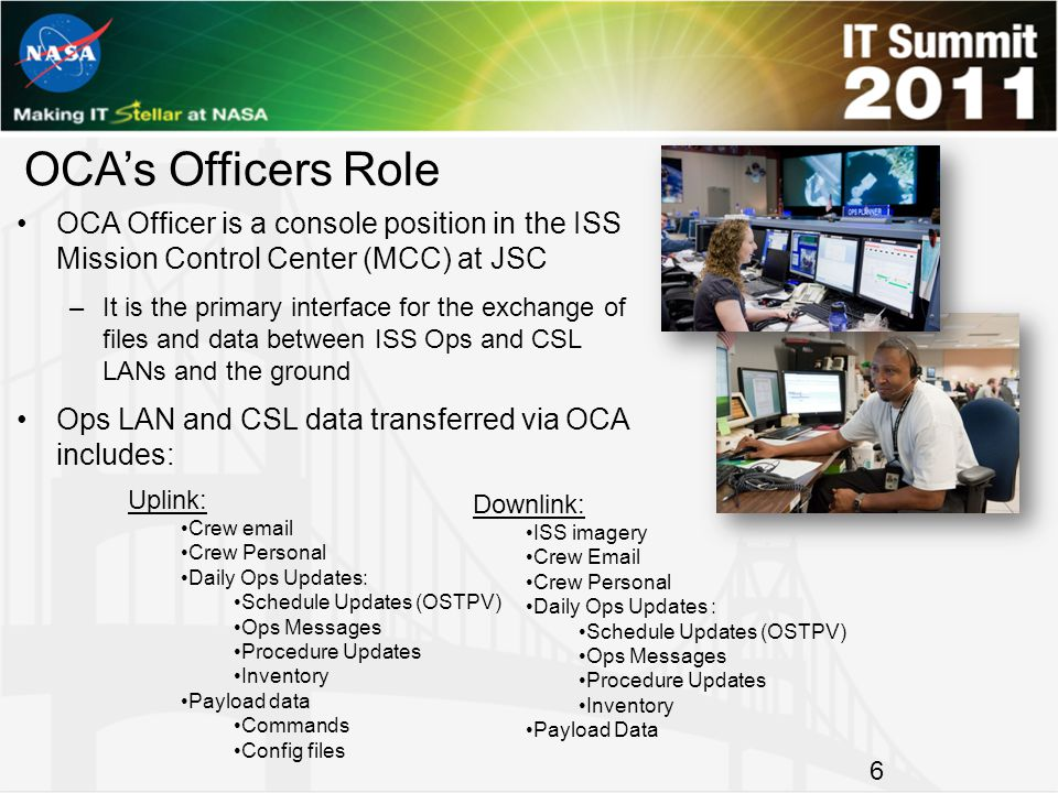 OCA's Officers Role OCA Officer is a console position in the ISS Mission Control Center (MCC) at JSC –It is the primary interface for the exchange of files and data between ISS Ops and CSL LANs and the ground Ops LAN and CSL data transferred via OCA includes: Uplink: Crew email Crew Personal Daily Ops Updates: Schedule Updates (OSTPV) Ops Messages Procedure Updates Inventory Payload data Commands Config files Downlink: ISS imagery Crew Email Crew Personal Daily Ops Updates : Schedule Updates (OSTPV) Ops Messages Procedure Updates Inventory Payload Data 6
