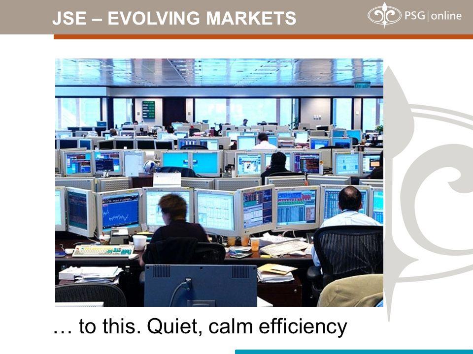 Trade History (ALSI Buy) Margin Movement Select Trade History