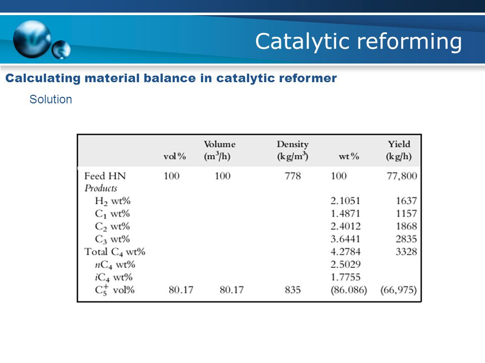 Catalytic reforming Calculating material balance in catalytic reformer Solution