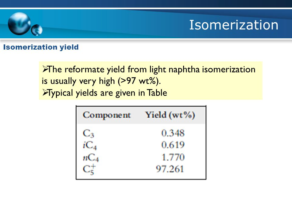 Isomerization Isomerization yield  The reformate yield from light naphtha isomerization is usually very high (>97 wt%).  Typical yields are given in